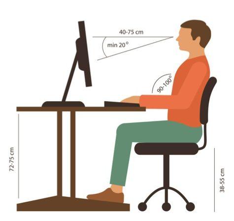 7 consigli utili per una postura corretta al pc - Poggiapiedi ufficio ...